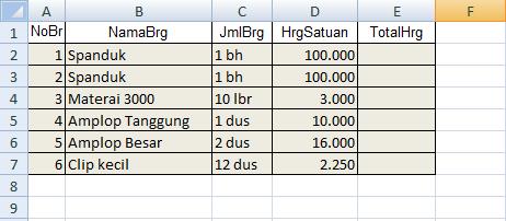 Tabel Kosong