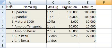 Tabel barang 2
